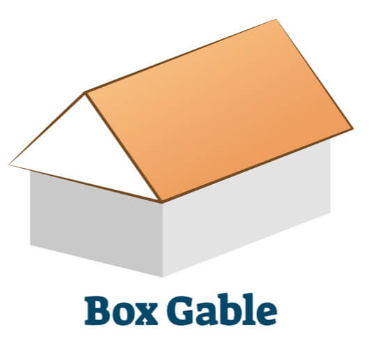 Example of Roof Type Box Gable
