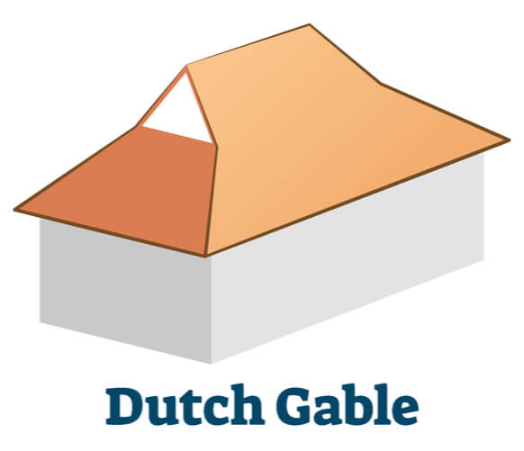 Example of Roof Type Dutch Gable