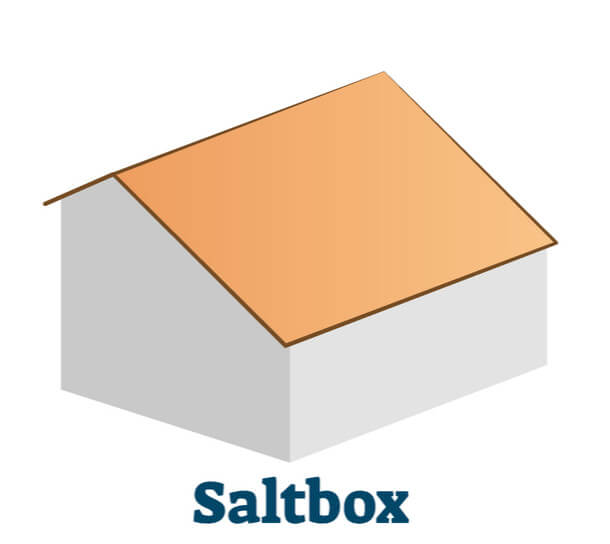 Example of Roof Type Saltbox